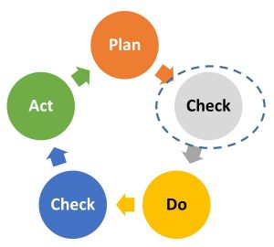 PDCA to PCDCA